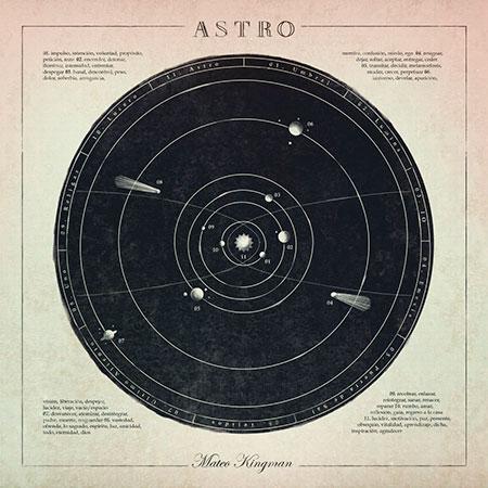 Portada del disco «Astro» de Mateo Kingman.